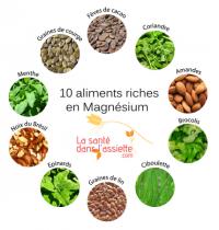 Le magnésium, cet oligo-élément dont on a tous besoin… Le saviez-vous?